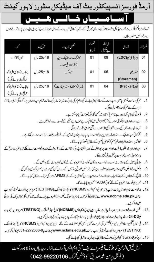 Armed Forces Inspectorate Jobs 2020