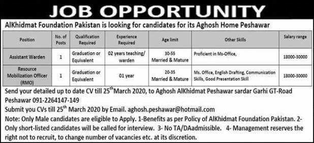 Alkhidmat Foundation Pakistan Jobs 2020
