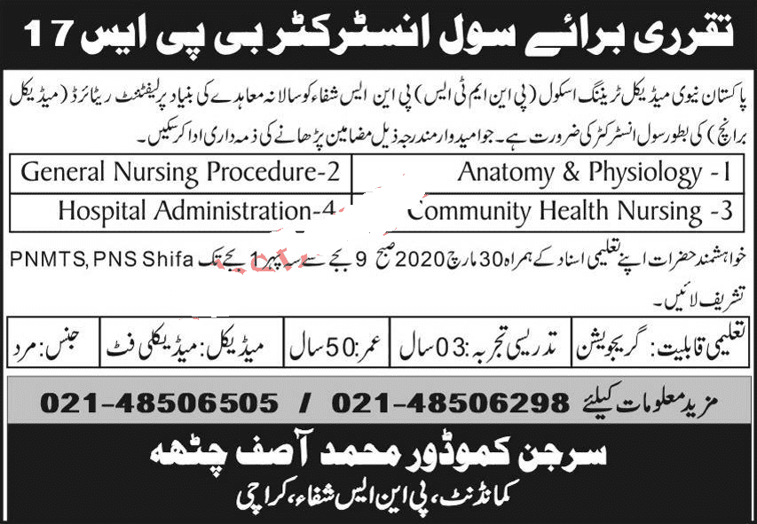 Pakistan Navy Jobs 2020