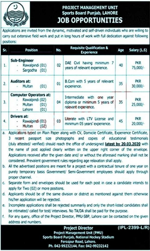 State Bank of Pakistan Jobs 2020