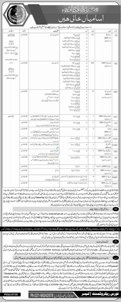 Airport Security Force Jobs 2021