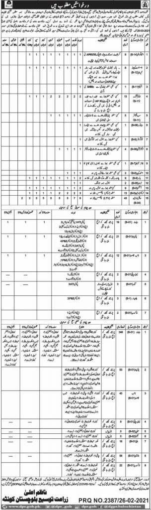 Agriculture Department Jobs 2021
