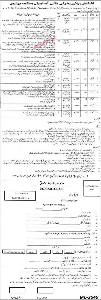 Central Police Office Jobs 2021