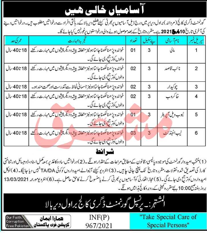 Government Degree College Jobs 2021