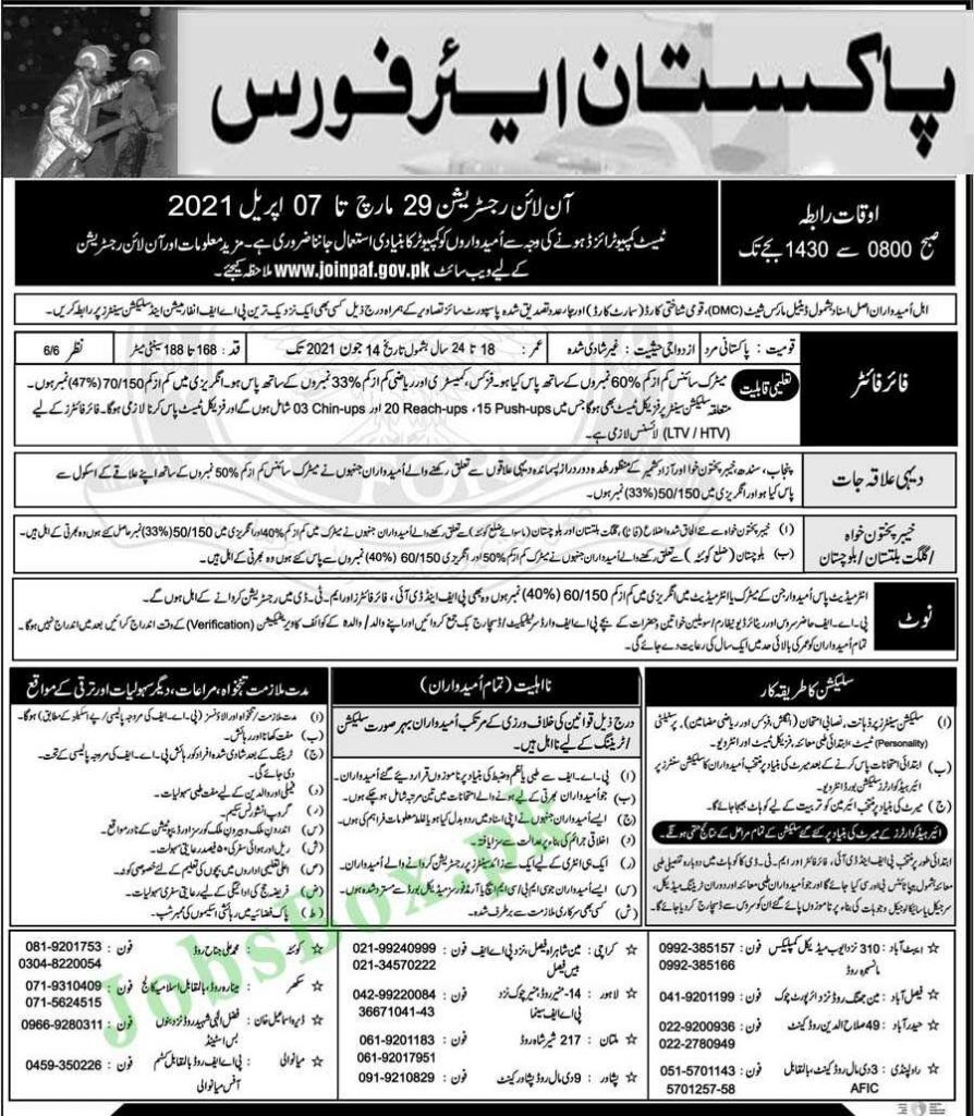PAF Rescue 1122 Jobs 2021