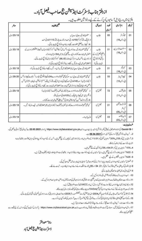 Session Courts Faisalabad Jobs 2021