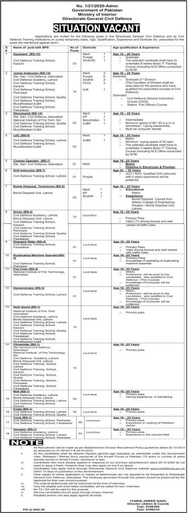 Civil Defence Jobs 2021