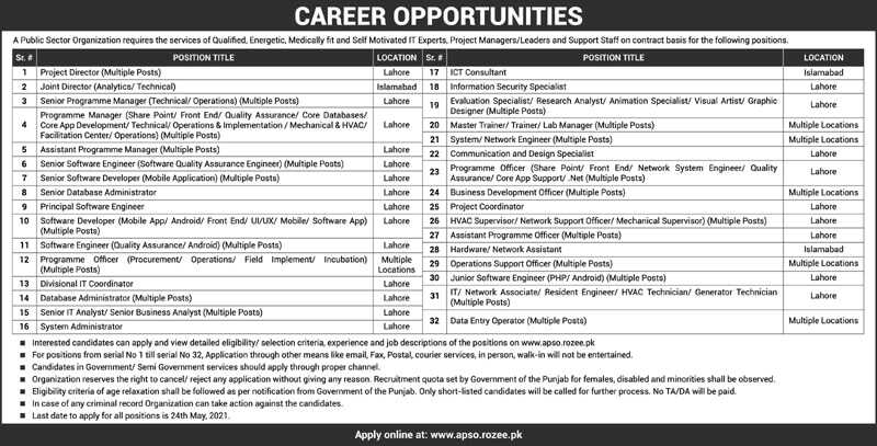 Government Public Sector Jobs 2021