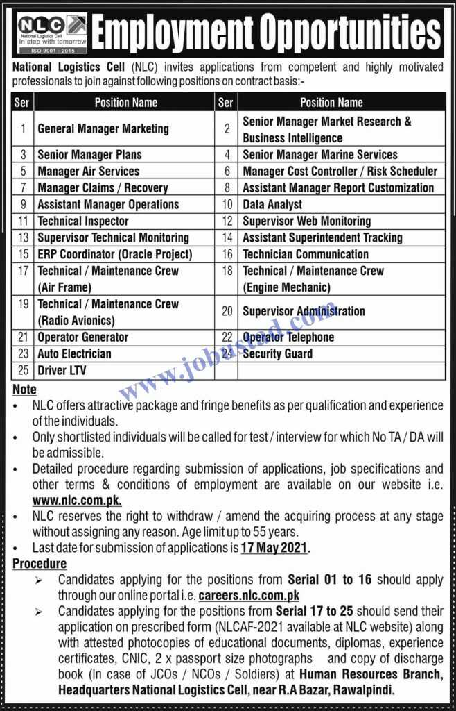 National Logistic Cell Jobs 2021