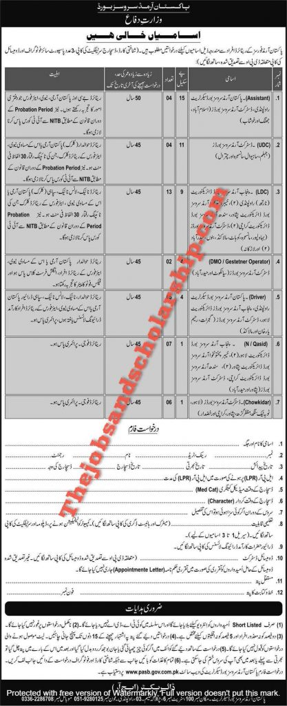 Armed Forces Jobs