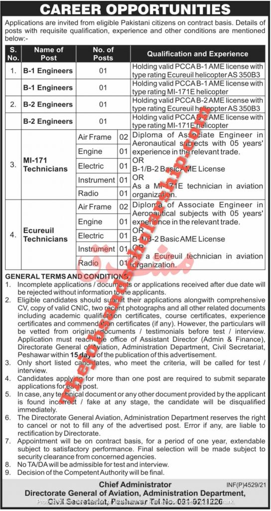 Latest Government Jobs in Pakistan